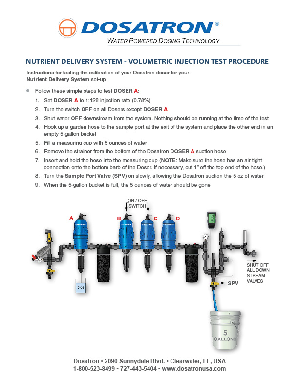 Nutrient Delivery - Volumetric Injection Test Procedure